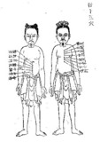 Chinese Acupuncture Charts