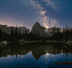 Milky Way over Lone Eagle Peak and Mirror Lake, Indian Peaks Wilderness, Colorado
