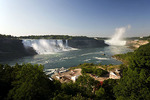 The American & Canadian Niagara Falls